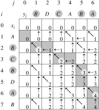 CS 570, Analysis of Algorithms, Spring 2012